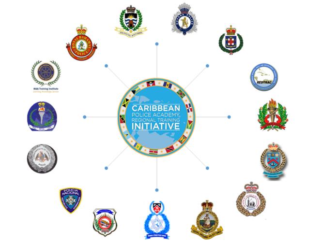 CBSI-Connect Participating Institutions